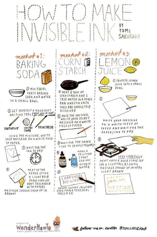 How-To-Invisible-Ink-Infographic-610x922